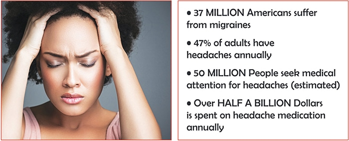 "Do you experience ""Normal"" Headaches in Franklin TN?"